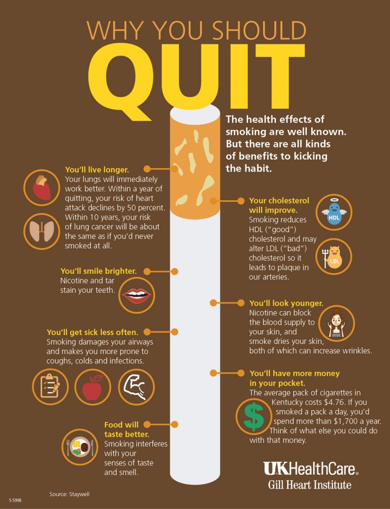 Infographic on Quitting Smoking